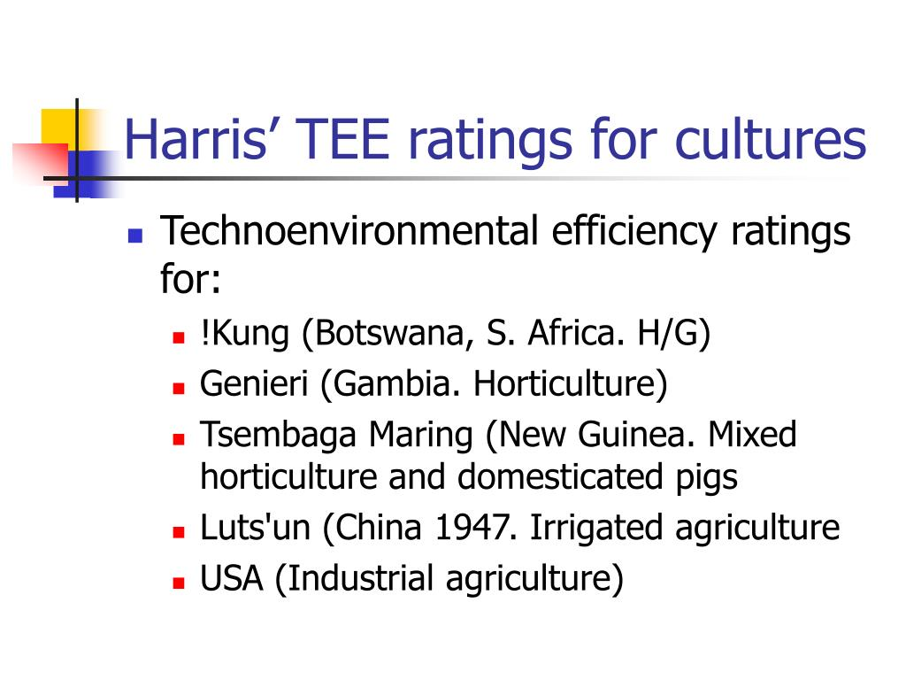 Harris' TEE ratings for cultures