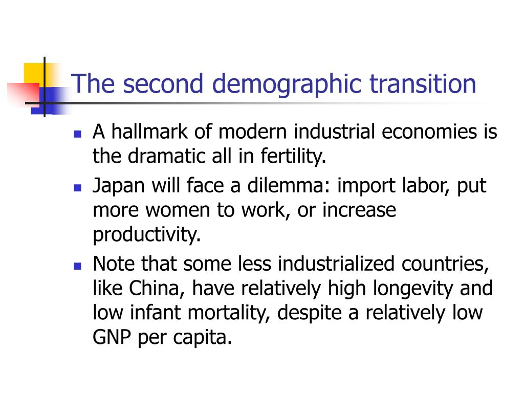 The second demographic transition