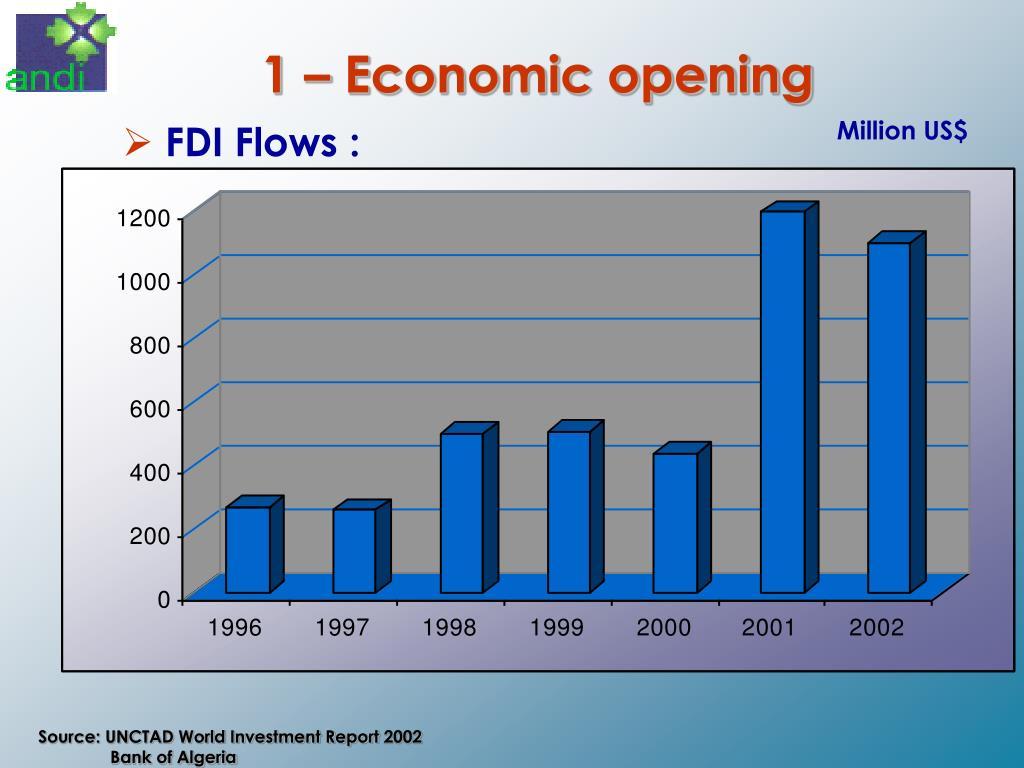 1 – Economic opening