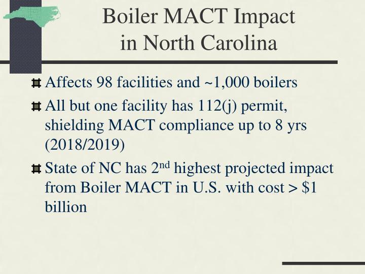 Boiler MACT Impact