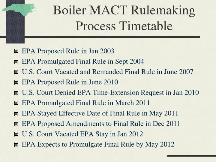 Boiler MACT Rulemaking Process Timetable