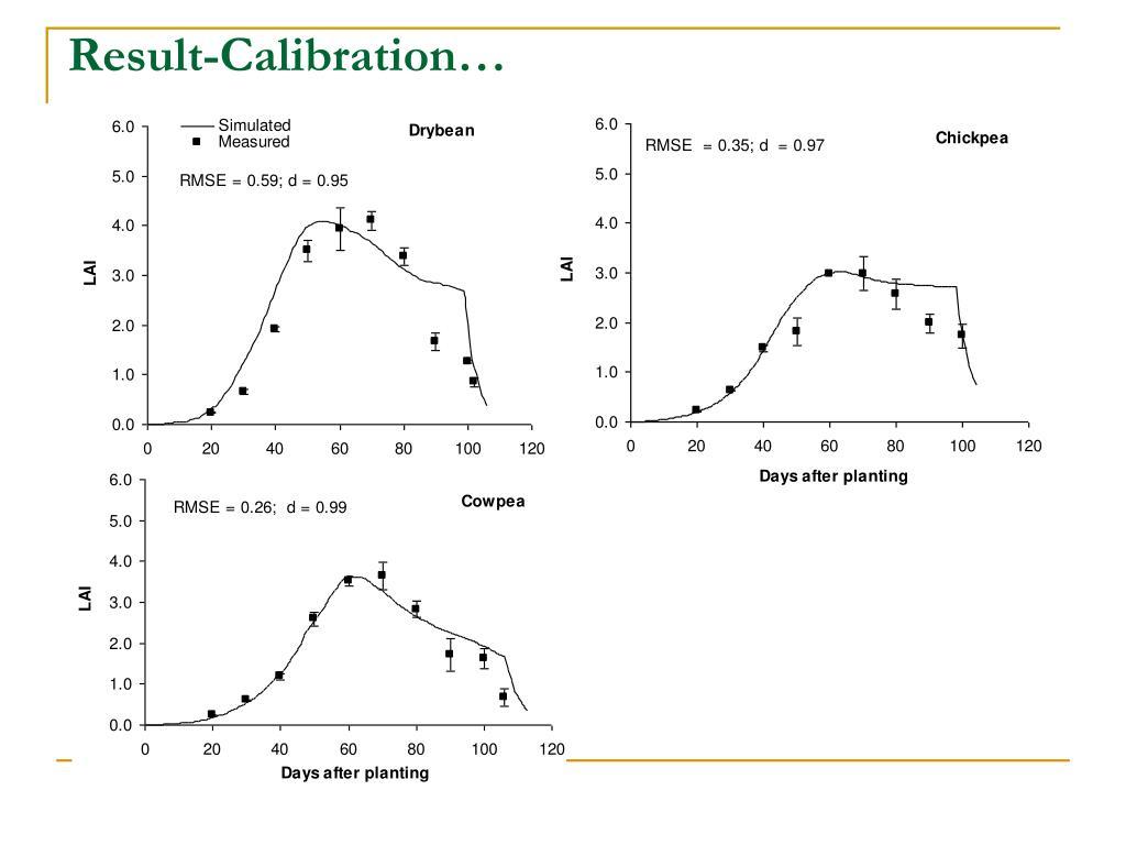 Result-Calibration…