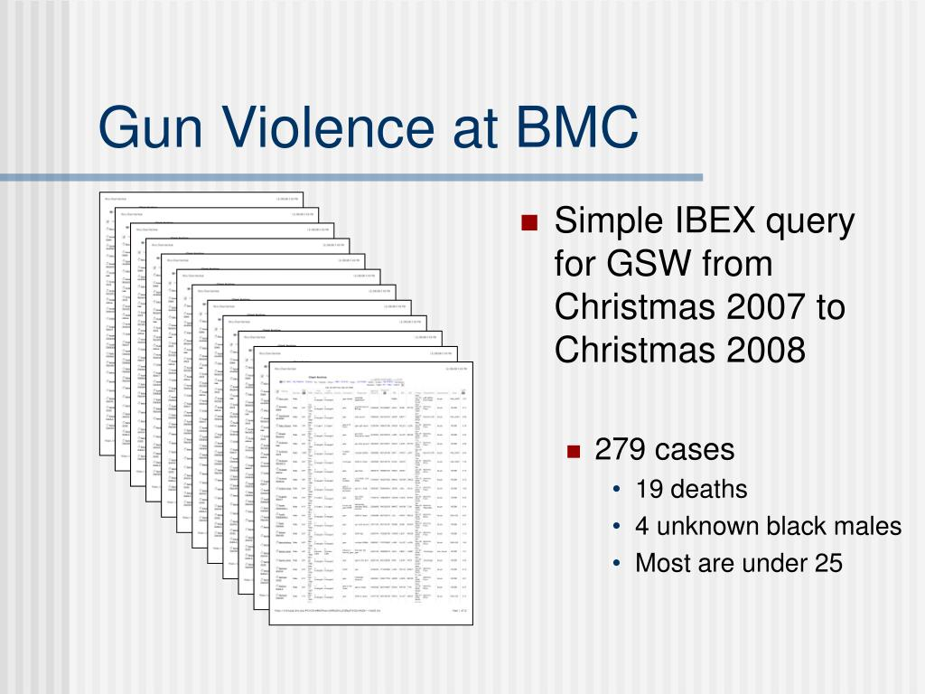 Gun Violence at BMC
