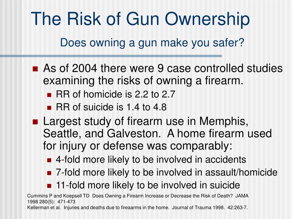 The Risk of Gun Ownership