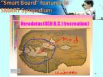 smart board features in smart sympodium