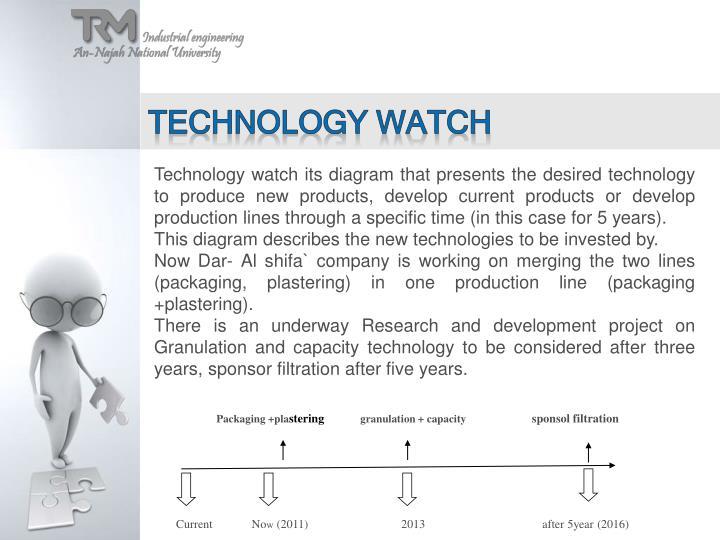 Technology watch