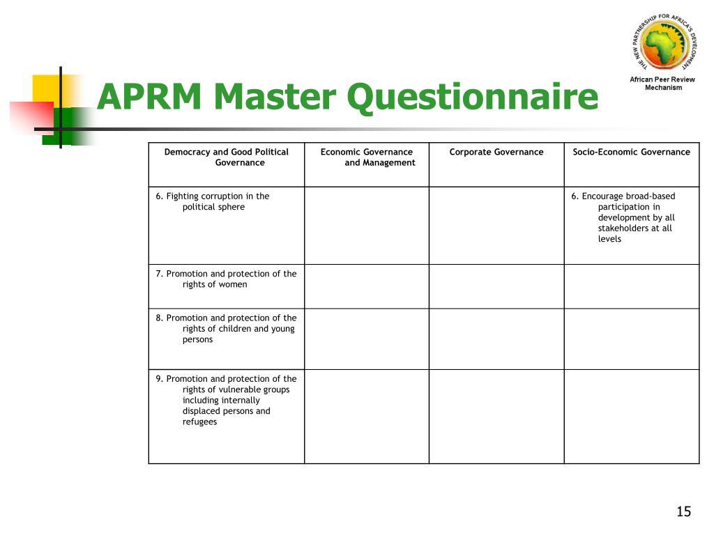 APRM Master Questionnaire