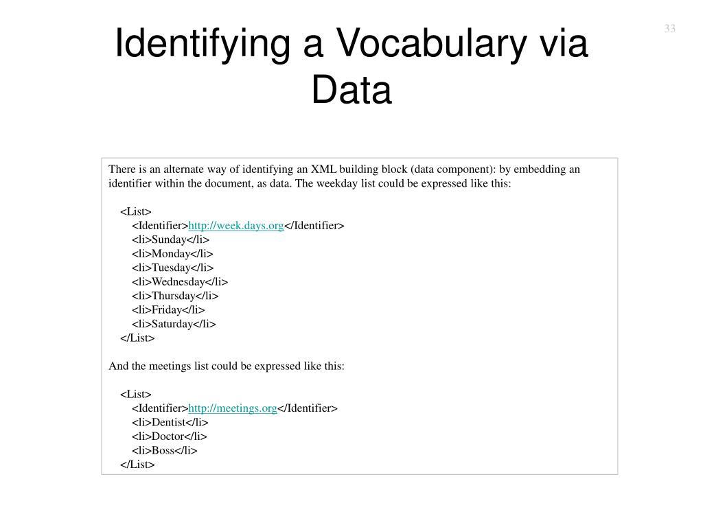 Identifying a Vocabulary via