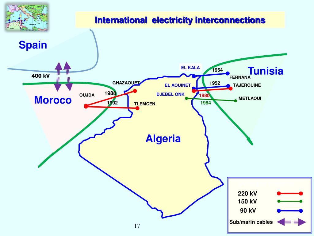 International  electricity interconnections