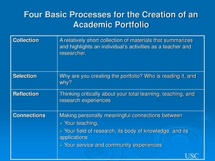Four Basic Processes for the Creation of an Academic Portfolio