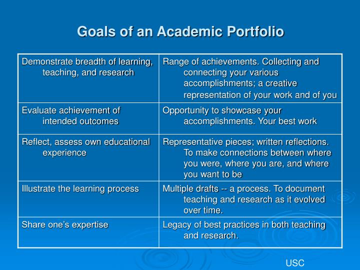 Goals of an Academic Portfolio