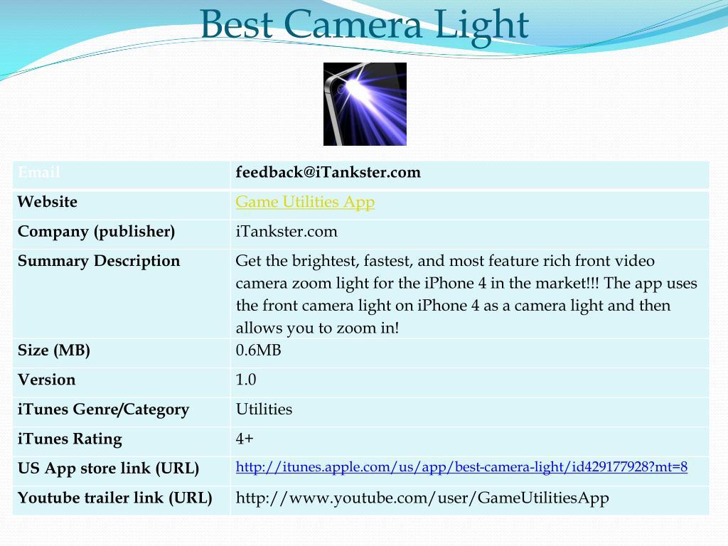 Best Camera Light