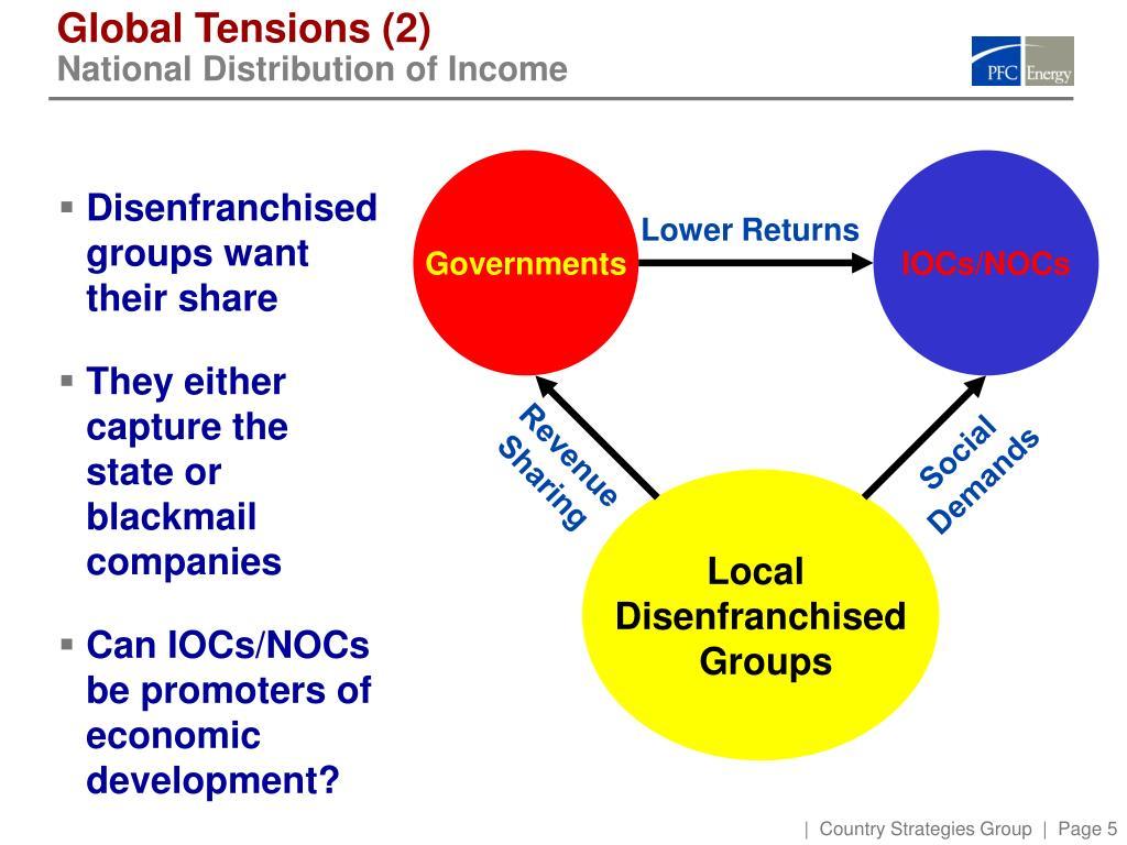 Global Tensions (2)