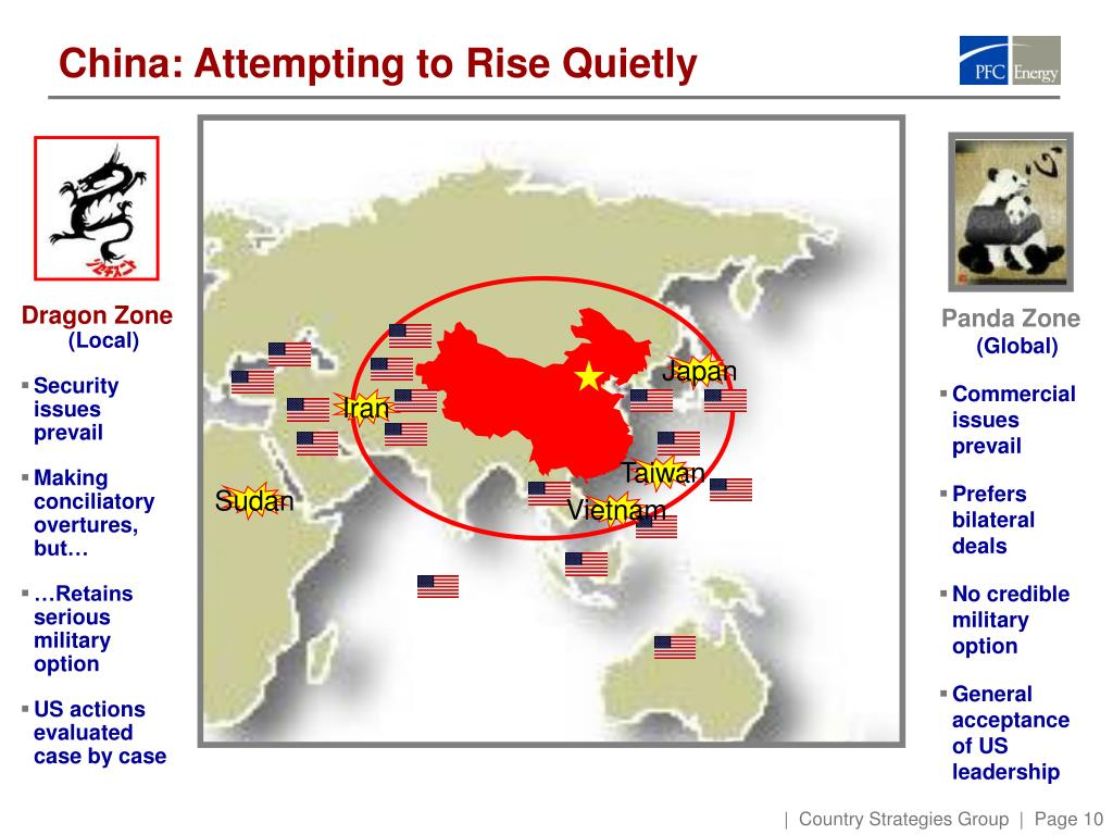 China: Attempting to Rise Quietly