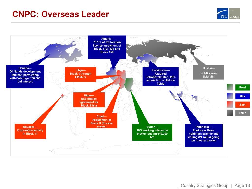 CNPC: Overseas Leader
