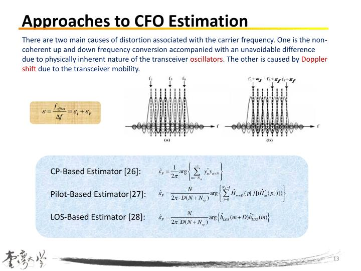 Approaches to CFO Estimation