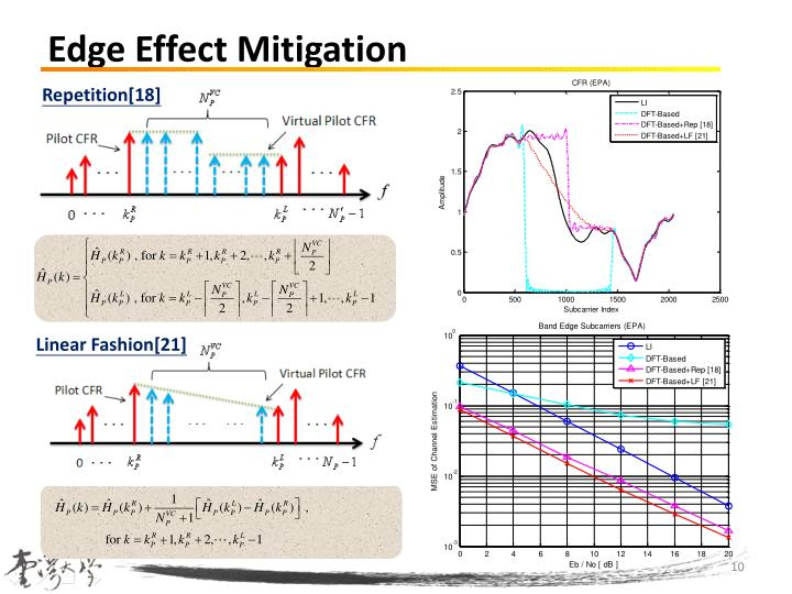 Edge Effect Mitigation