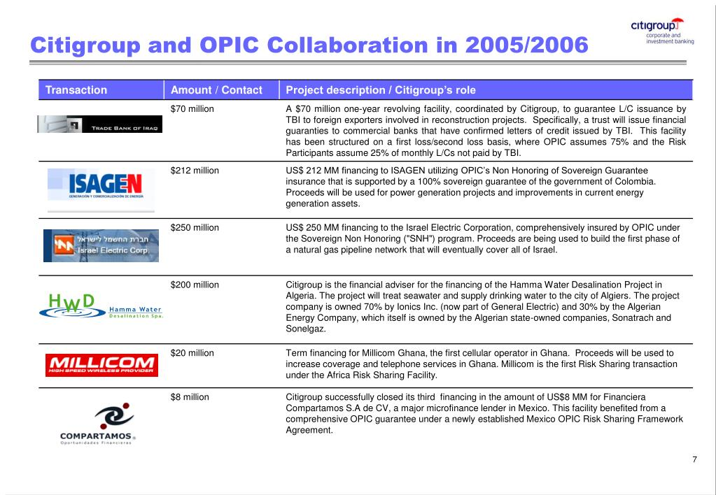 Citigroup and OPIC Collaboration in 2005/2006