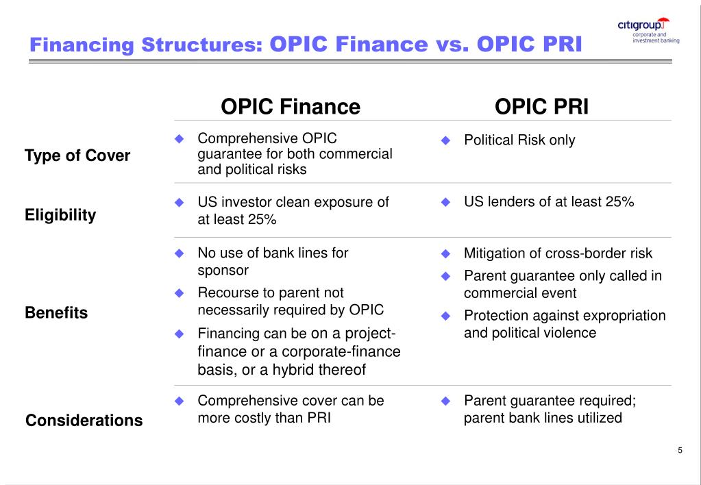 Comprehensive OPIC guarantee for both commercial and political risks
