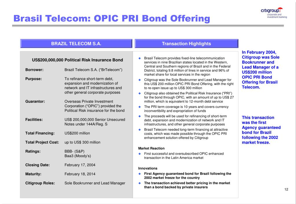 In February 2004, Citigroup was Sole Bookrunner and Lead Manager of a US$200 million OPIC PRI Bond Offering for Brasil Telecom.