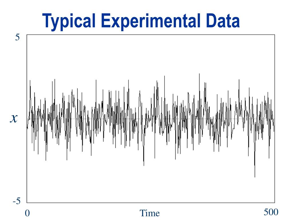 Typical Experimental Data