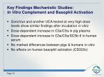 key findings mechanistic studies in vitro complement and basophil activation