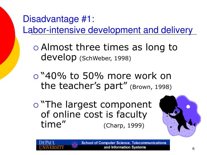 Disadvantage #1:
