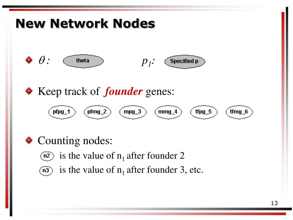 New Network Nodes