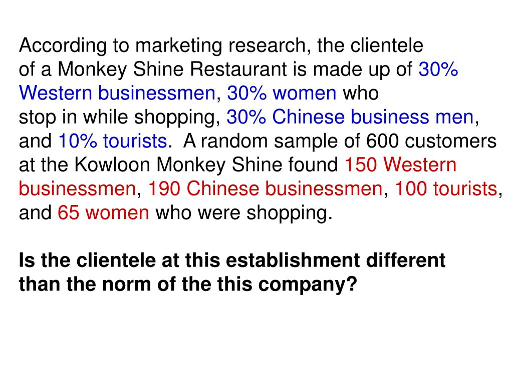 According to marketing research, the clientele