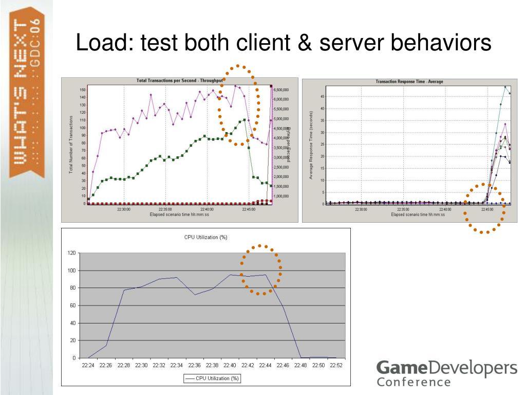 Load: test both client & server behaviors