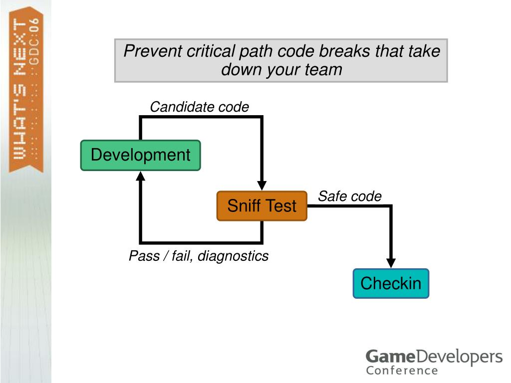Prevent critical path code breaks that take down your team