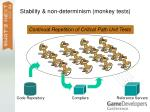 stability non determinism monkey tests