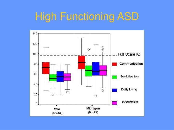 High Functioning ASD