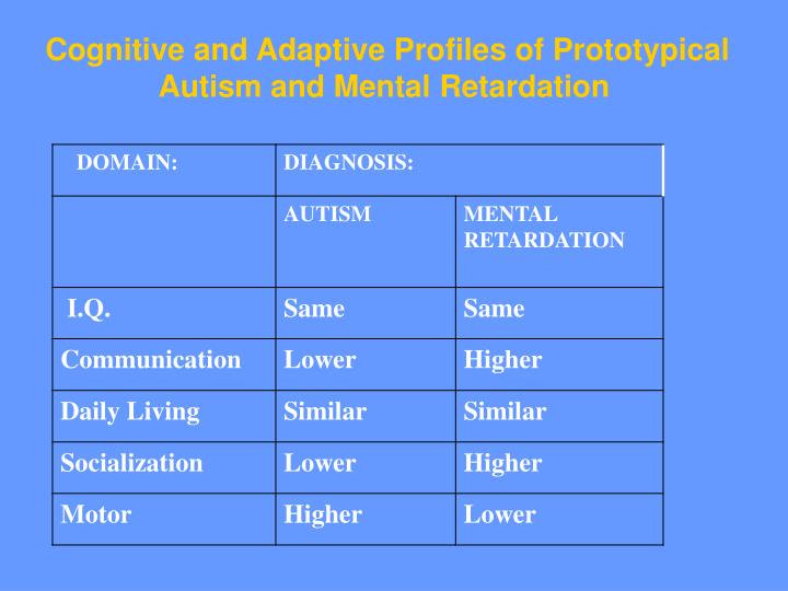 Cognitive and Adaptive Profiles of Prototypical     Autism and Mental Retardation