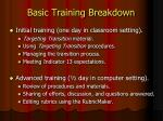 basic training breakdown