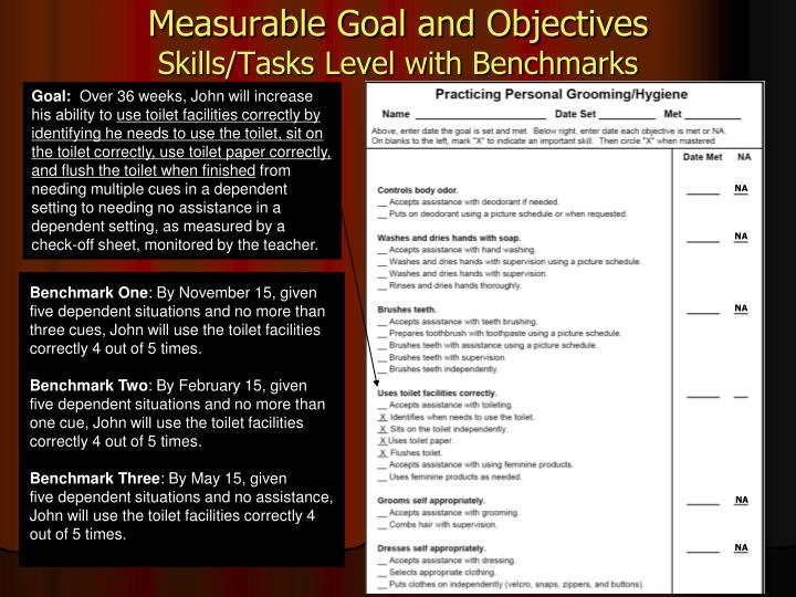 Measurable Goal and Objectives