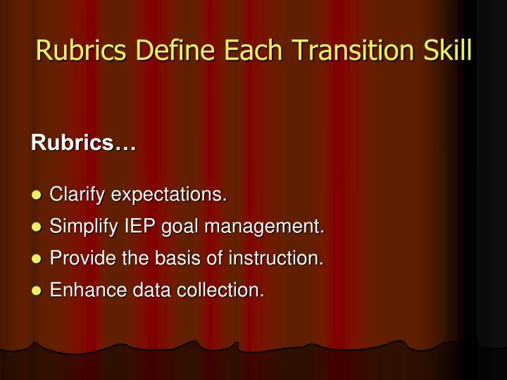 Rubrics Define Each Transition Skill
