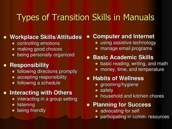 Workplace Skills/Attitudes
