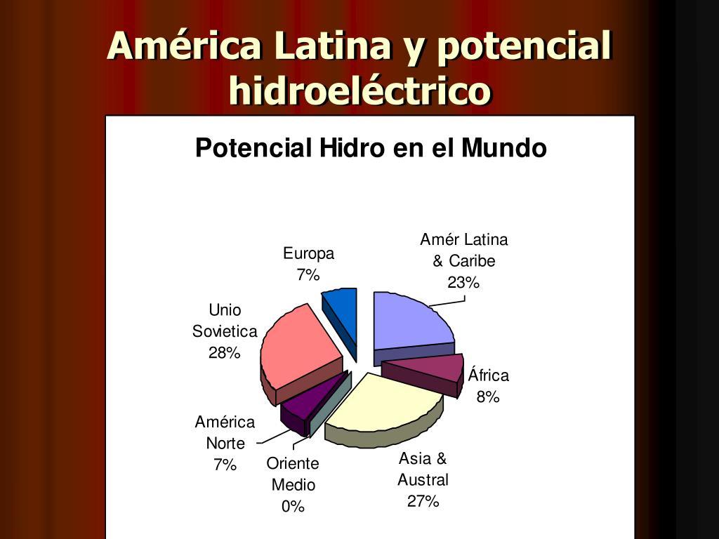 América Latina y potencial hidroeléctrico