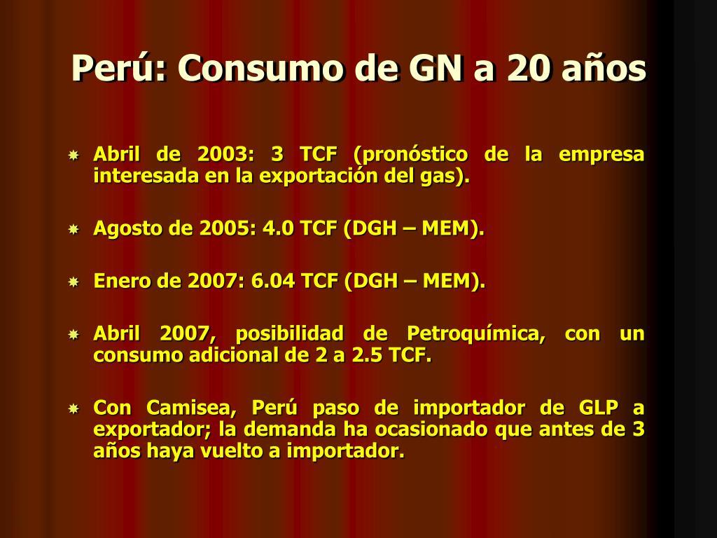 Perú: Consumo de GN a 20 años