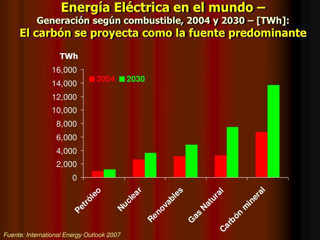 Energía Eléctrica en el mundo –