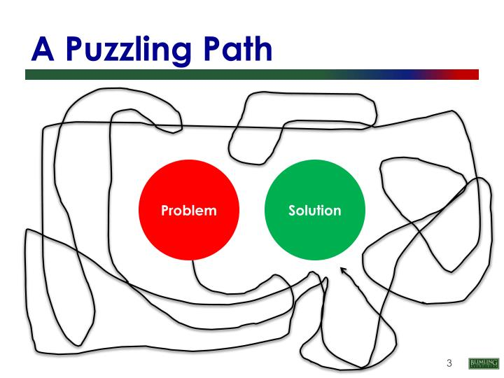 A puzzling path