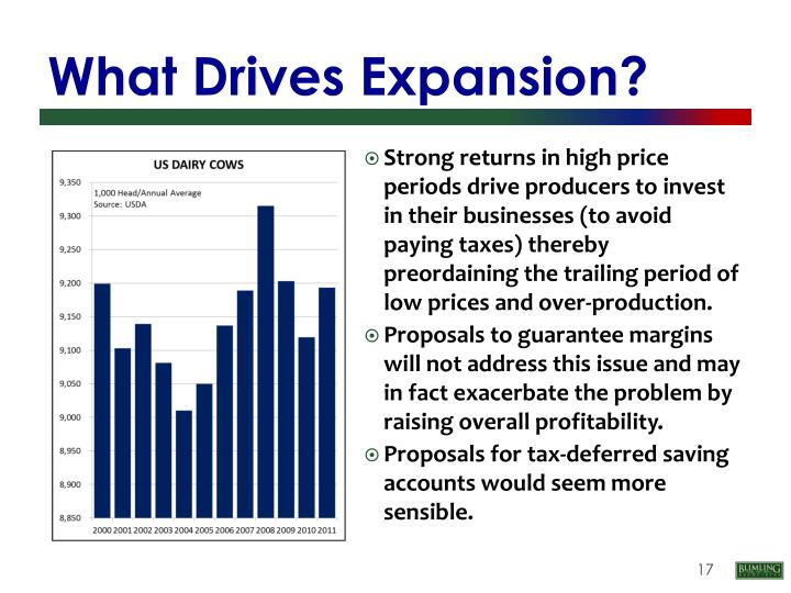 What Drives Expansion?
