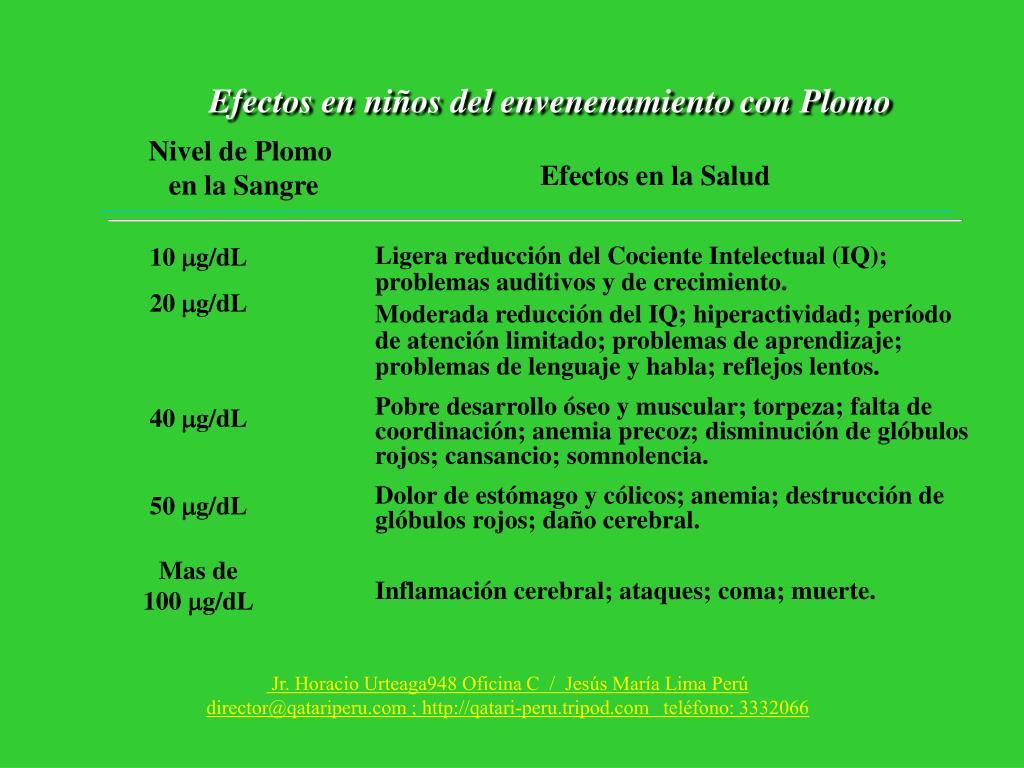 Efectos en niños del envenenamiento con Plomo