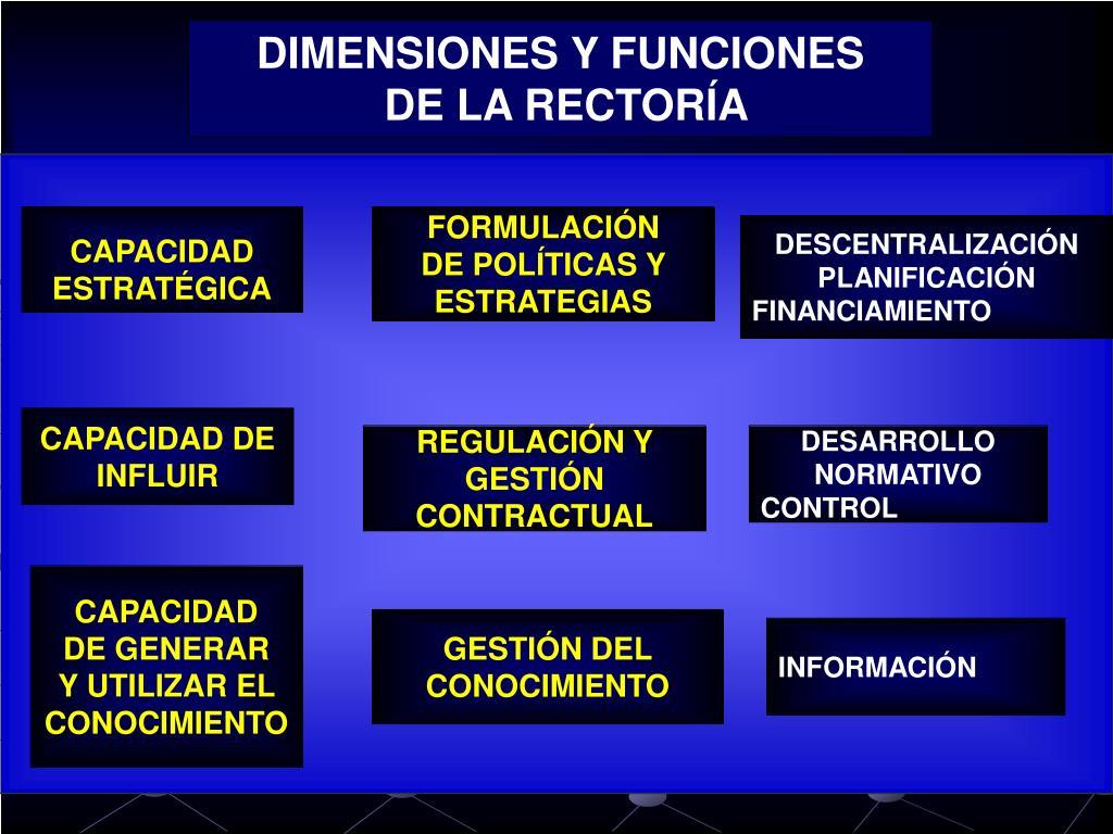 DIMENSIONES Y FUNCIONES
