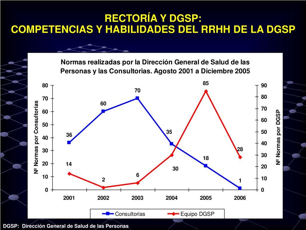RECTORÍA Y DGSP: