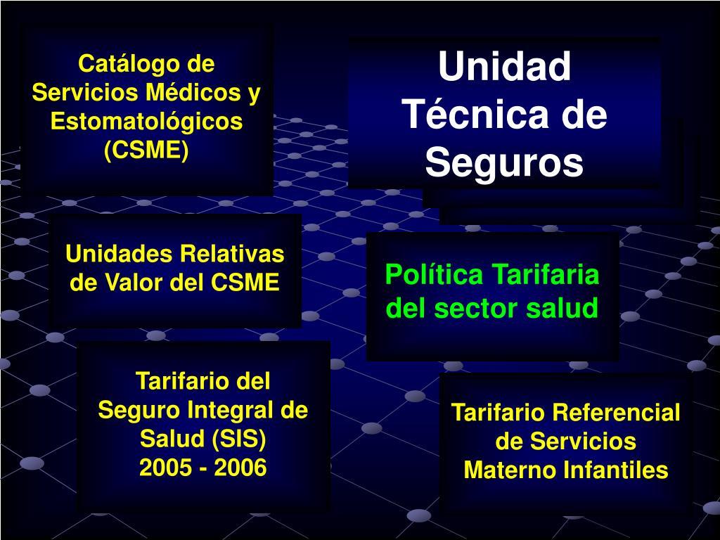 Catálogo de Servicios Médicos y Estomatológicos