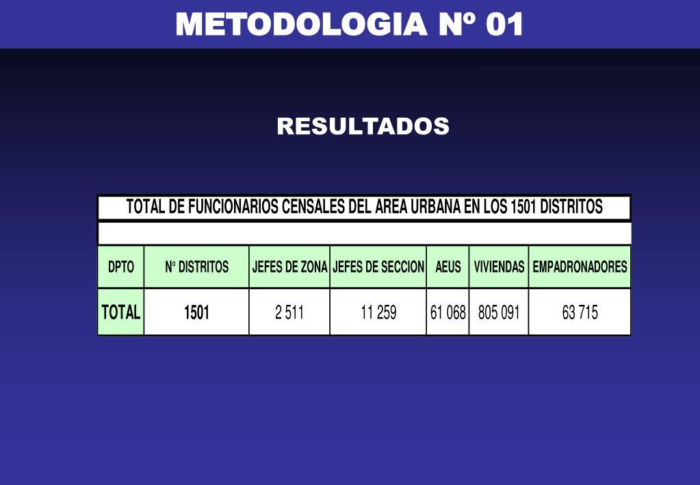 METODOLOGIA Nº 01