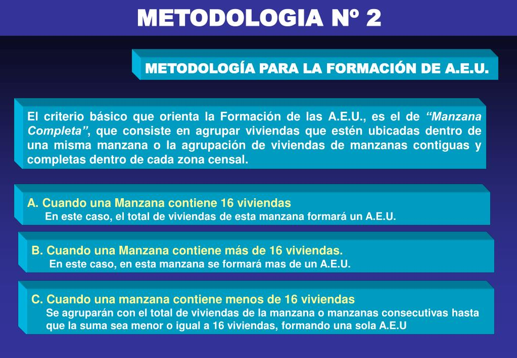 METODOLOGIA Nº 2