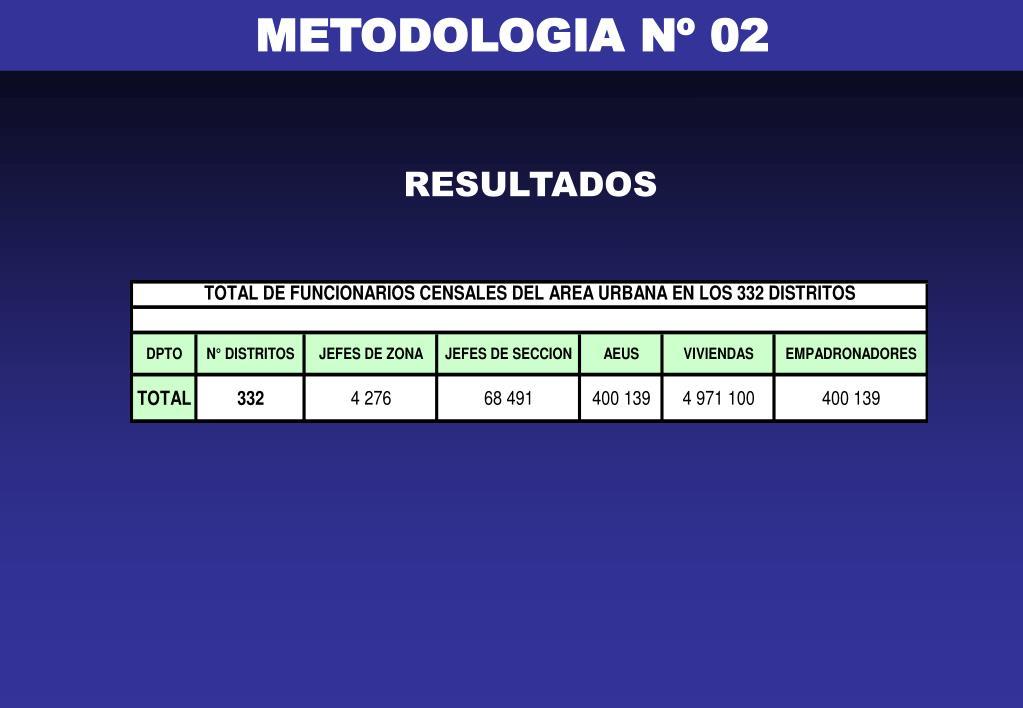 METODOLOGIA Nº 02